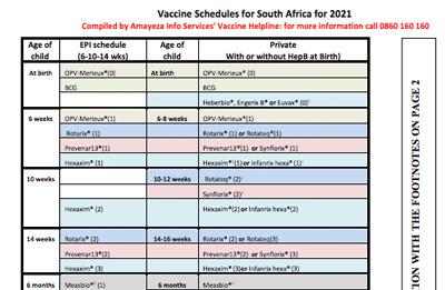 Childhood vaccine schedule