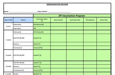EPI vaccination record